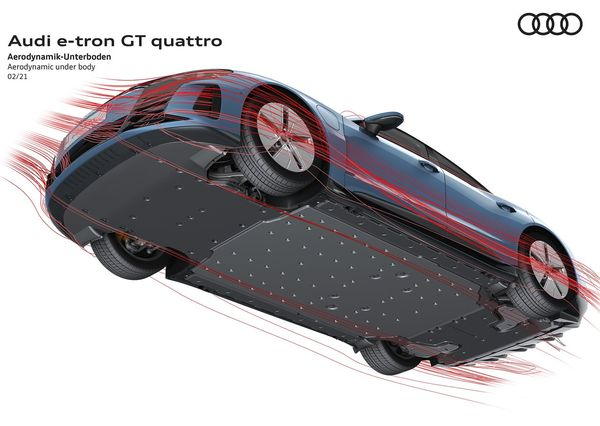 1613001402 66 The Audi e tron GT was introduced with a stunning design The Audi e-tron GT was introduced with a stunning design; Porsche Taikan twin, Tesla Model S rival 14