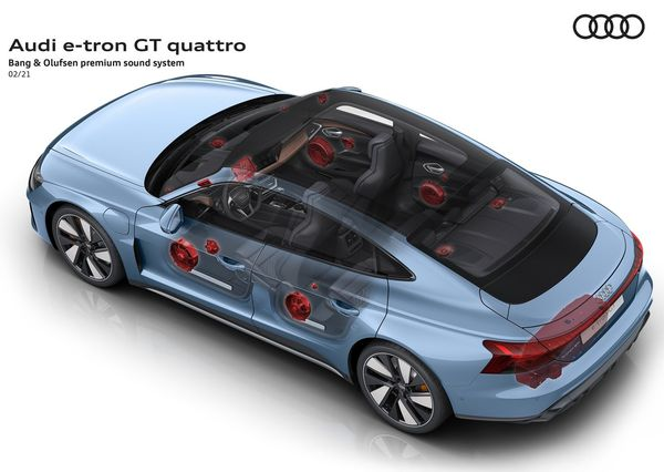 1613001403 250 The Audi e tron GT was introduced with a stunning design The Audi e-tron GT was introduced with a stunning design; Porsche Taikan twin, Tesla Model S rival 28
