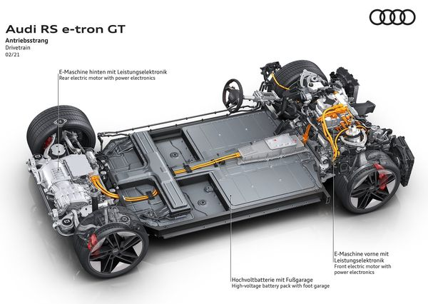 1613001403 371 The Audi e tron GT was introduced with a stunning design The Audi e-tron GT was introduced with a stunning design; Porsche Taikan twin, Tesla Model S rival 18