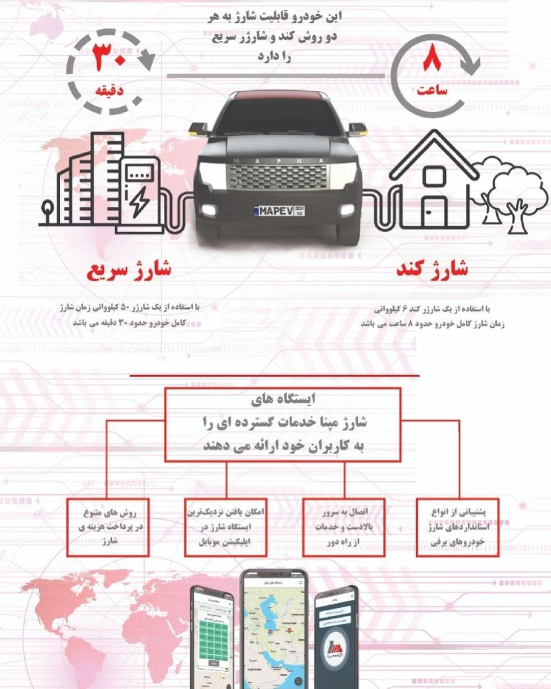 1617035294 653 The first Mapna all electric pickup without a plan to launch The first Mapna all-electric pickup without a plan to launch was introduced 6
