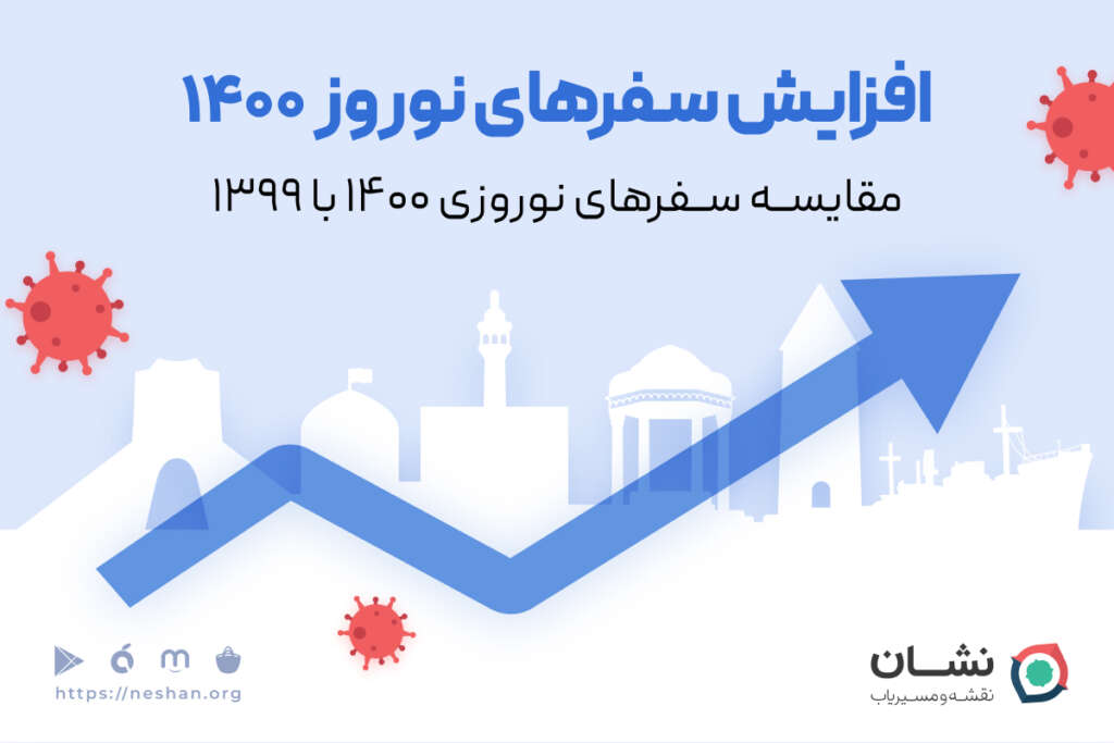 Map report and navigation sign: Nowruz 1400 trips were twice as much as last year