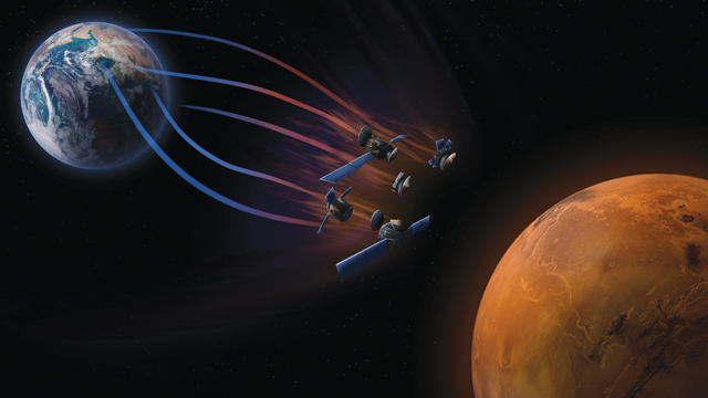 The successes and challenges of three historic missions to Mars