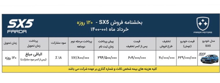 1629983376 478 Tomorrow Motors announced the terms of sale and the new Tomorrow, Motors announced the terms of sale and the new price of the FMC SX5 6