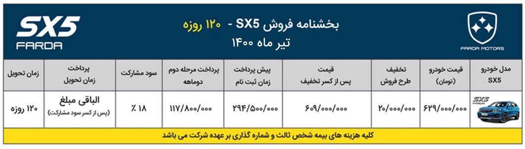 Tomorrow Motors announced the terms of sale and the new Tomorrow, Motors announced the terms of sale and the new price of the FMC SX5 4